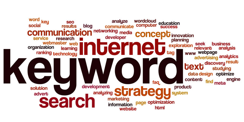 keyword research by techno bilal