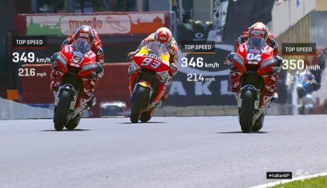 Pertarungan Sang Juara MotoGP Italia 2019