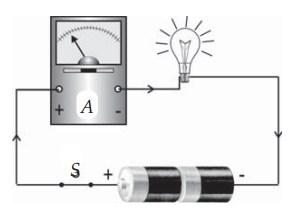 Amperemeter dipasang