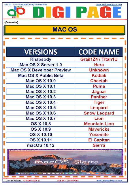 DP | MAC OS  | 01 - FEB - 17