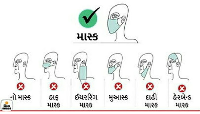 KNOW HOW TO WEAR A MASK IN A PROPER WAY