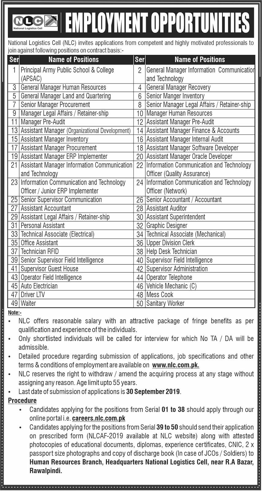 NLC Jobs 2019 Advertisement Latest Download Application Form Online