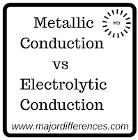 Difference between Metallic Conduction and Electrolytic Conduction