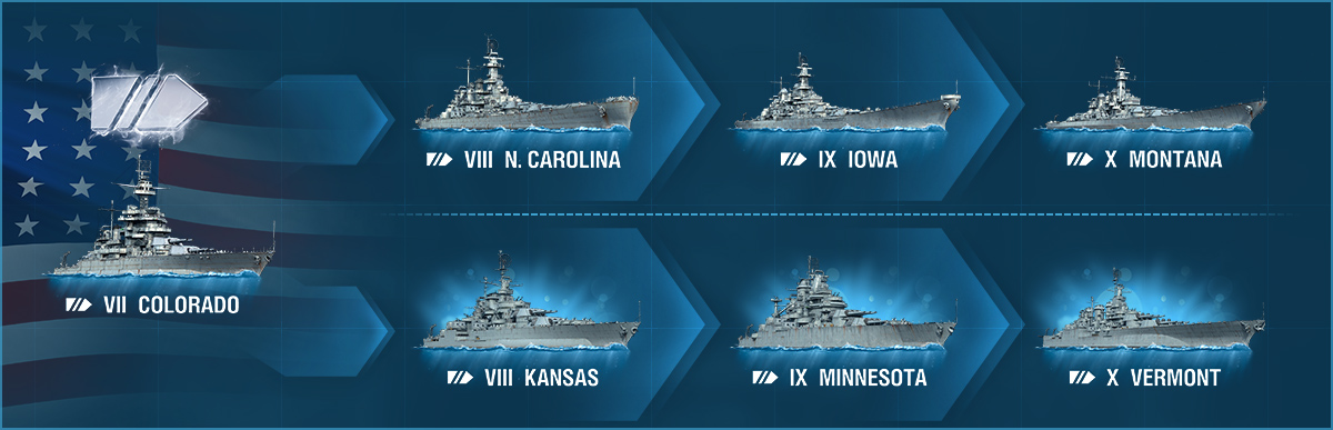 American Battleship sub brache