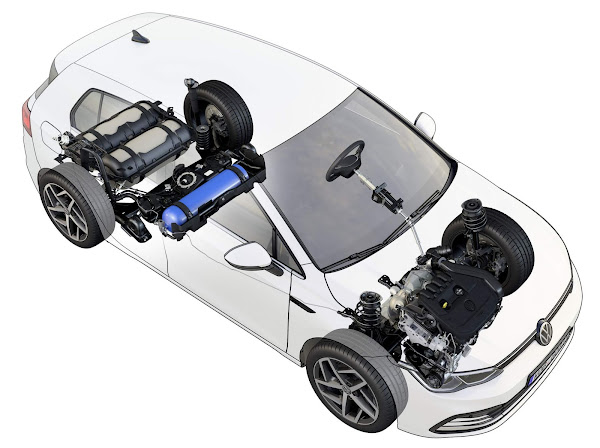 VW Golf 2021 TGI