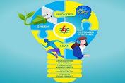 Tata Cara Mendapatkan Token Gratis Dan Diskon Listrik Bagi Pelanggan PLN