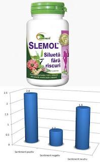 SLEMOL pareri supliment slabire eficienta ayurmed