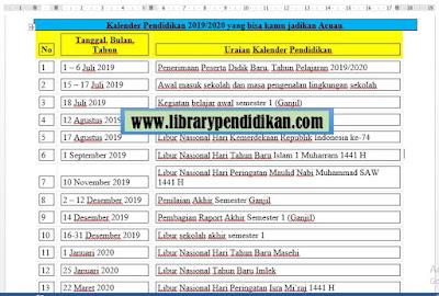 Catatan Penting bagi Sekolah Selama Tahun Pelajaran 2019-2020, http://www.librarypendidikan.com/