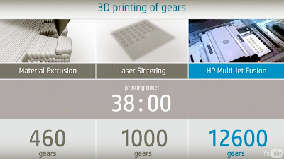 HP Multi Jet 3D Printer Materials