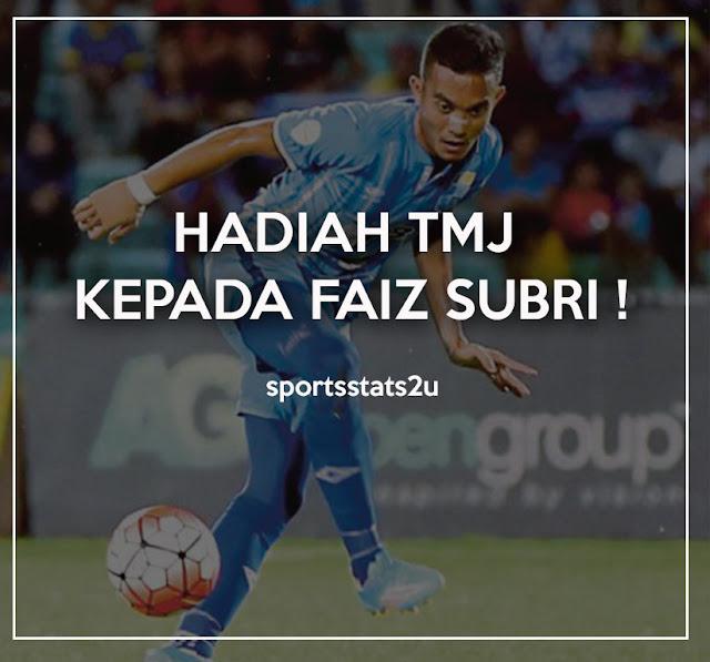 HADIAH TMJ KEPADA FAIZ SUBRI !