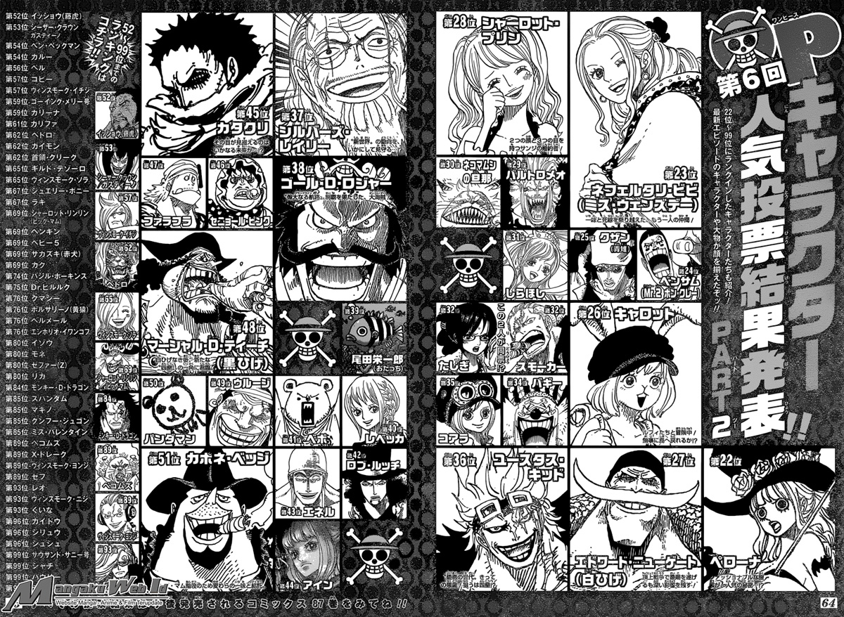 One Piece – Chapter 874 : King Baum