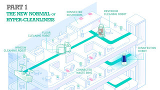 Smart Buildings Report 1: The New Normal of Hyper-cleanliness