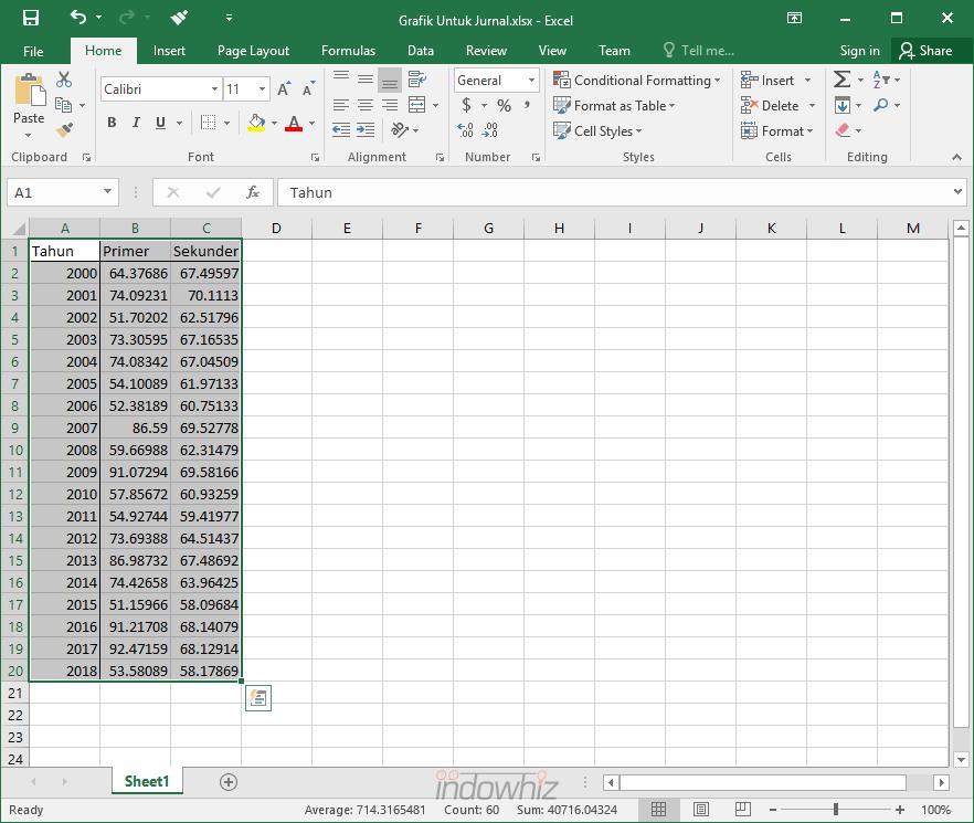 Microsoft Excel Kustomisasi Grafik Chart Hitam Putih Untuk Publikasi Akademik