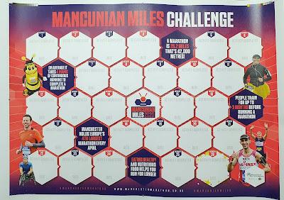 Mancunian Miles Wall Chart
