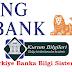 ING Bank Esenyurt Şubesi