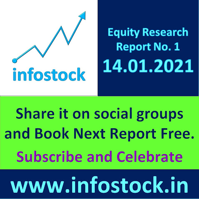 Equity Research