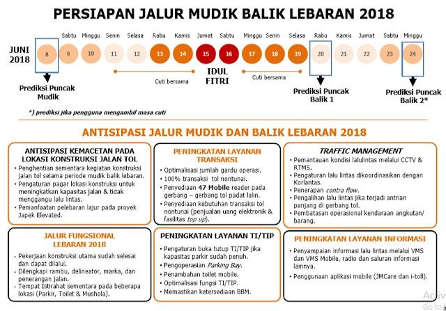 Download Panduan Mudik 2018 dari Kementrian PU