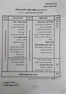 خطة توزيع منهج رياضيات الصف الثالث الإعدادى الترم الثاني