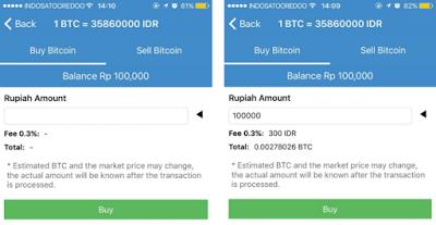 Perdagangan Bitcoin dengan Rupiah secara instan