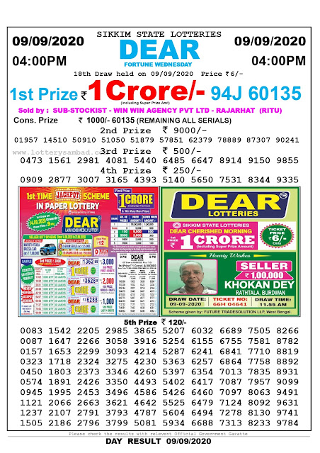 Lottery Sambad Result 09.09.2020 Dear Fortune Wednesday 4:00 pm