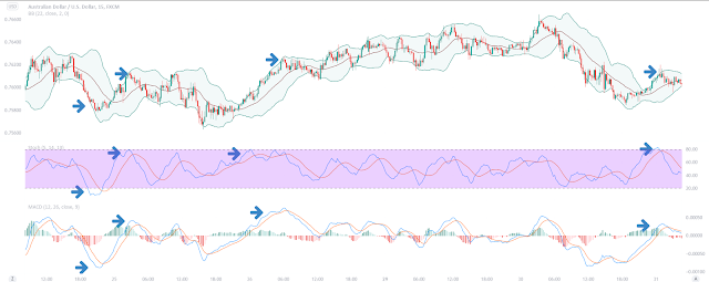 Scalping With Momentum