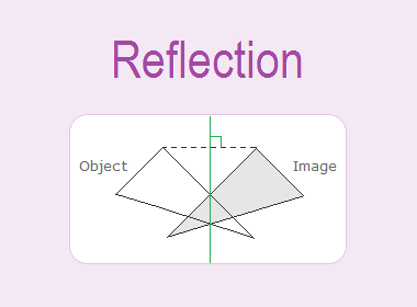 Transformation: Reflection