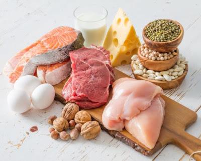 Pengertian, Fungsi, Struktur dan Jenis-jenis Protein