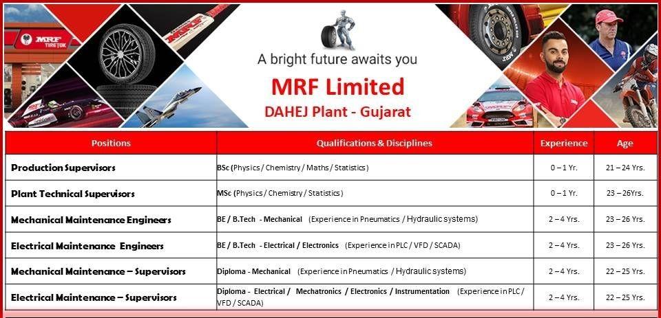 Diploma/ B.Tech/ B.Sc/ M.Sc Jobs Vacancy in MRF Limited  Dahej Plant  Gujarat Plant Apply Online