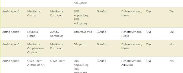AgroPublic   diploellada2