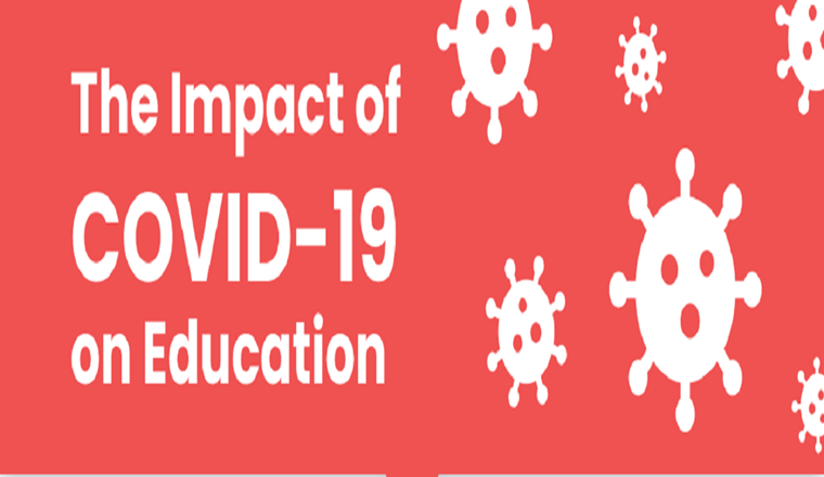 The Impact of Covid-19 on Education #infographic