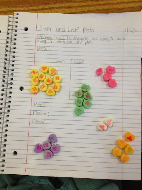 5th Grade Stem and Leaf Plot Activities