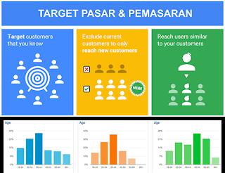 Target Pasar dan Pemasaran BUMDesa