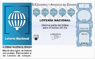 combinacion-ganadora-de-hoy-loteria-nacional-de-espana