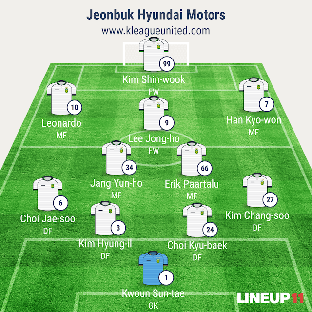An experimental Jeonbuk Hyundai Motors line-up that also saw the first starts of the campaign for Choi Jae-soo and Jang Yun-ho.  (Image generated using the Line-Up 11 app)