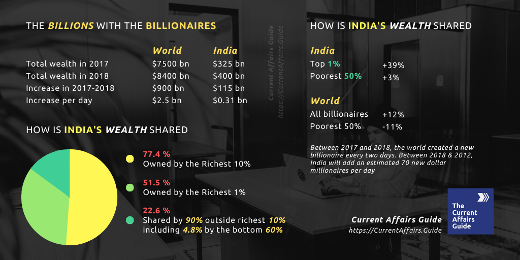 the billions with the billionaires
