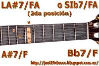 LA#7/FA =  SIb7/FA la#7 con bajo en fa