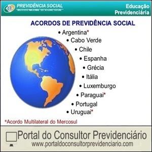 O funcionamento dos acordos internacionais de Previdência.