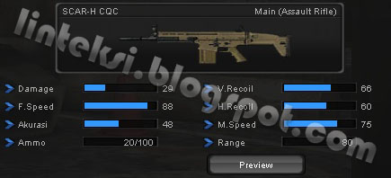 Senjata Pointblank SCAR-H CQC