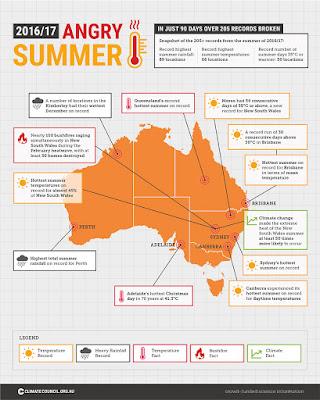 Caos climático en Australia
