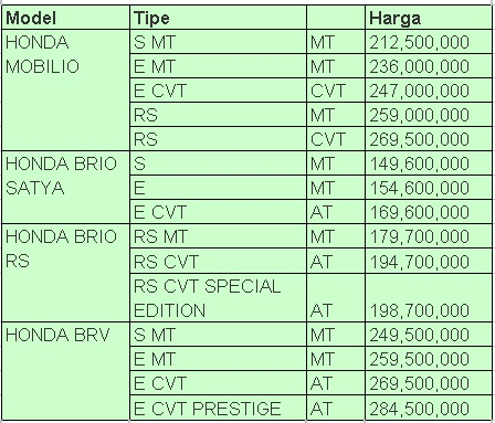 harga honda palembang 2017