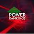 Motorsports Power Rankings:  Week of May 3rd.