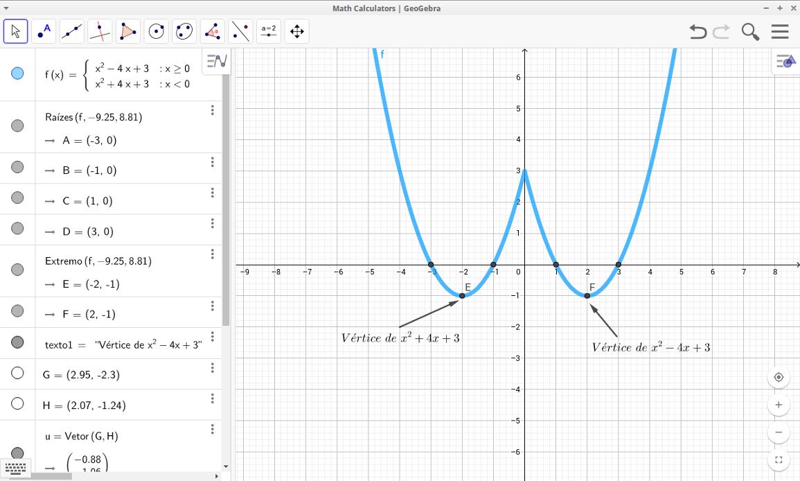 Gráfico da função f(x) no GeoGebra