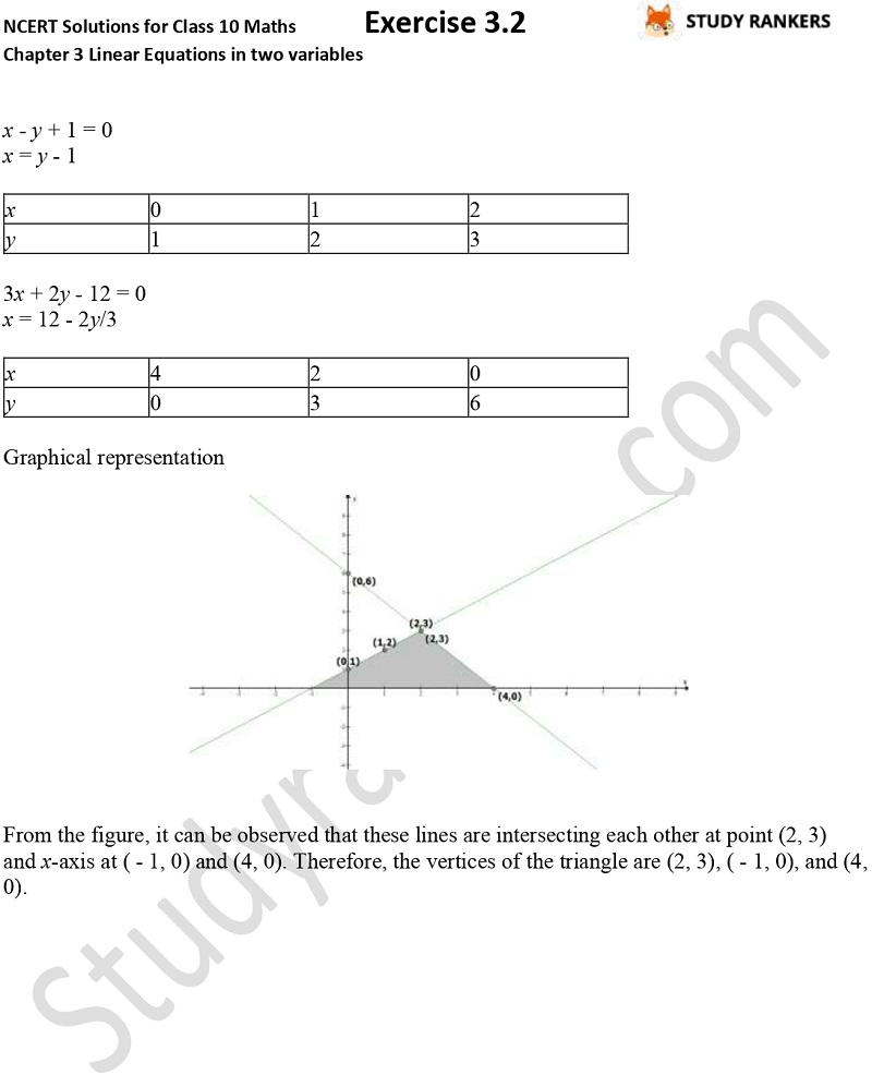 NCERT Solutions for Class 10 Maths Chapter 3 Pair of Linear Equations in Two Variables Exercise 3.2 Part 10