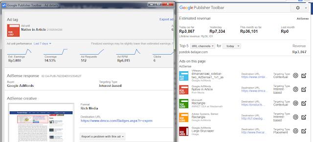 Memahami Jenis Jenis Iklan Google Adsense