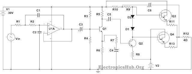 Simple 100W Subwoofer Power Amplifier