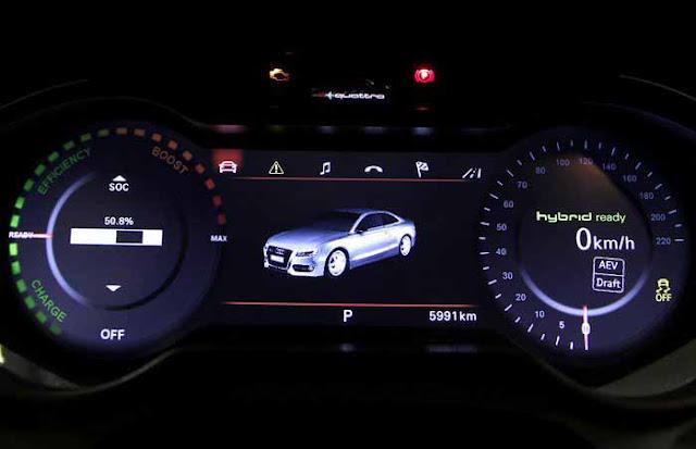Conceito Audi Quatro E-Tron Antecipa A Nova Geração Dos