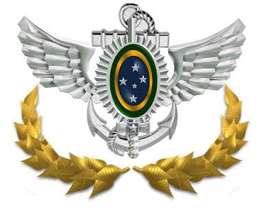 MODERNIZAÇÃO DAS FORÇAS ARMADAS DO BRASIL. Como conquistar a credibilidade internacional?