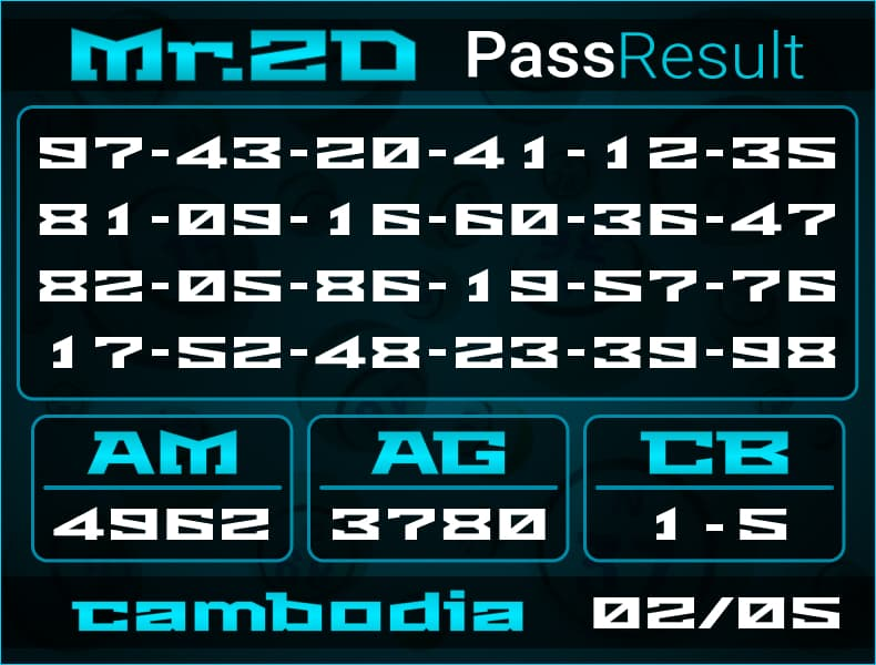 Mr.2D - Rumus Togel Cambodia