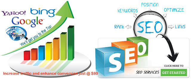 SEO Servcies offer on Diwali, Diwali offer For SEO Only 80 USD