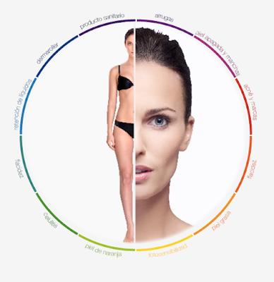Lideres en Cosmecéutica